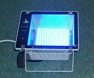 Светодиодные прожекторы - класс защиты и мощность