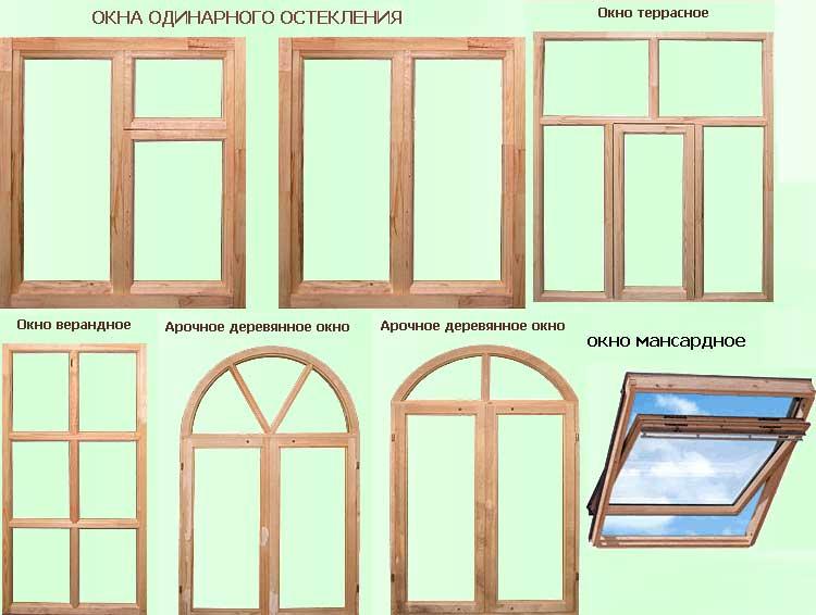 окно своими руками деревянное