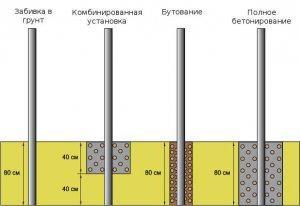 Забор на склоне - правила монтажа
