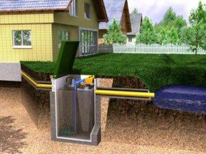 Немного об обустройстве автономной канализации своими руками