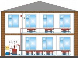 Расчёт системы отопления