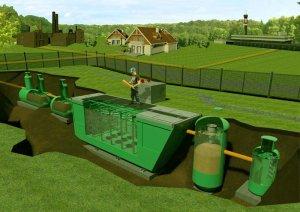 Очистка сточных вод в промышленных и домашних масштабах